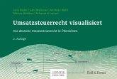 Umsatzsteuerrecht visualisiert (eBook, PDF)