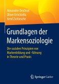 Grundlagen der Markensoziologie