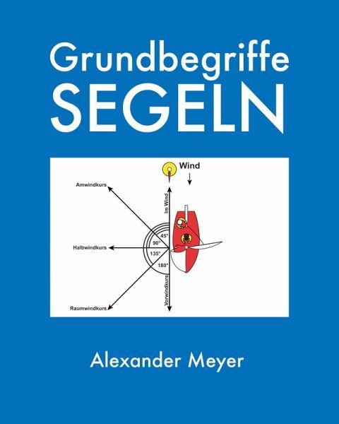 Grundbegriffe Segeln (eBook, ePUB) - Meyer, Alexander
