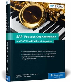 SAP Process Orchestration und SAP Cloud Platfor...