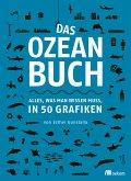 Das Ozeanbuch (eBook, PDF)