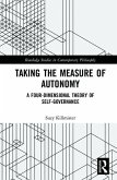 Taking the Measure of Autonomy: A Four-Dimensional Theory of Self-Governance