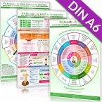 [3er Set] GFK-Navigator Pocket Trilogie (DINA6) als Ergänzung zur DINA4 Original-Ausgabe - speziell für unterwegs!