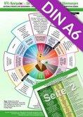 GFK-Navigator für Gefühle, Emotionen und Stimmungen (2018) Pocket Edition (DINA6 Format für die Hosentasche)