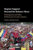 Regime Support Beyond the Balance Sheet (eBook, ePUB)