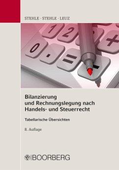 Bilanzierung und Rechnungslegung nach Handels- ...