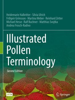 Illustrated Pollen Terminology