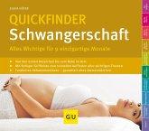 Quickfinder Schwangerschaft