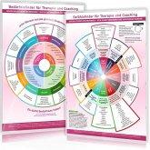 Gefühls- und Bedürfnisfinder für Therapie und Coaching, 2 Teile