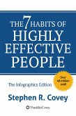 The 7 Habits of Highly Effective People (eBook, ePUB)