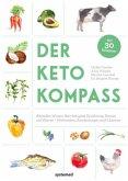 Das Keto-Buch
