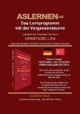 Aslernen UE - Inhalt: Das Buch Verbtabellen / Fiil Çekim Tablolari Türkisch und Deutsch