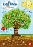 Wie Kinder wachsen - Baum der kindlichen Entwicklung, m. 1 Beilage