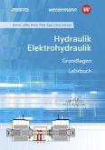 Hydraulik / Elektrohydraulik. Grundlagen: Schülerband