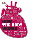 How the Body Works (eBook, PDF)