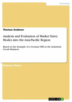 Analysis and Evaluation of Market Entry Modes into the Asia-Pacific Region (eBook, ePUB)