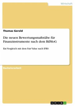 Die neuen Bewertungsmaßstäbe für Finanzinstrumente nach dem BilMoG
