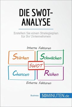 Die SWOT-Analyse (eBook, ePUB) - 50Minuten.de