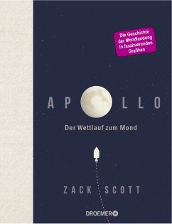 Apollo - Scott, Zack