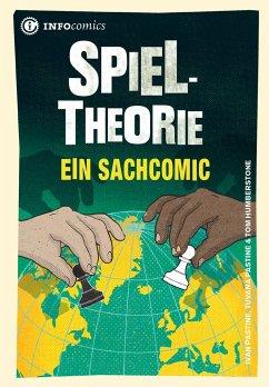 Spieltheorie Mathematik