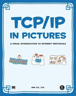 Tcp/ip In Pictures - CO., LTD. ANK