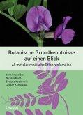 Botanische Grundkenntnisse auf einen Blick