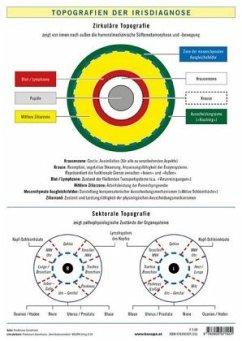 Topografien der Irisdiagnose, Poster - Garvelmann, Friedemann