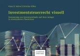 Investmentsteuerrecht visuell (eBook, PDF)