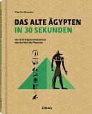 DAS ALTE ÄGYPTEN IN 30 SEKUNDEN