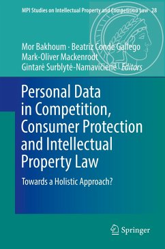 Personal Data in Competition, Consumer Protecti...