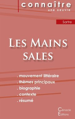 Fiche de lecture Les Mains sales de Jean-Paul Sartre (Analyse littéraire de référence et résumé complet)