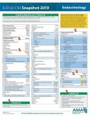 ICD-10-CM 2019 Snapshot Coding Card: Ear, Nose, and Throat