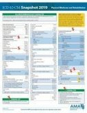 ICD-10-CM 2019 Snapshot Coding Card ¿ Physical Medicine and