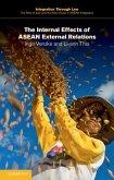 Internal Effects of ASEAN External Relations (eBook, ePUB)