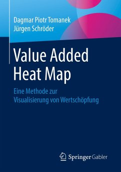 Value Added Heat Map