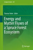 Energy and Matter Fluxes of a Spruce Forest Ecosystem (eBook, PDF)