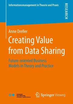Creating Value from Data Sharing