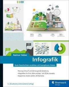 Infografik (eBook, PDF) - Heber, Raimar