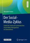 Der Social-Media-Zyklus