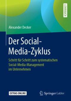 Der Social Media-Zyklus