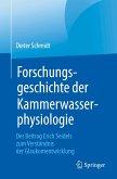 Forschungsgeschichte der Kammerwasserphysiologie