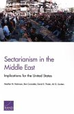 Sectarianism in the Middle East: Implications for the United States
