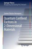 Quantum Confined Excitons in 2-Dimensional Materials