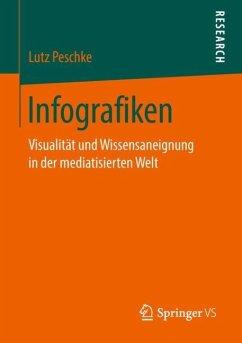 Infografiken - Peschke, Lutz