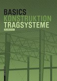 Basics Tragsysteme (eBook, PDF)