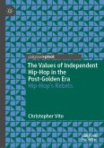 The Values of Independent Hip-Hop in the Post-Golden Era