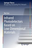 Infrared Photodetectors Based on Low-Dimensional Materials