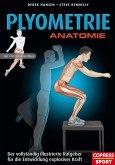 Plyometrie Anatomie (eBook, ePUB)