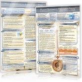 Hypnose Quickfinder Duo-Set komplett, 2 Karten