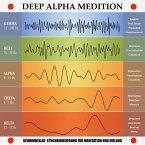 Deep Alpha Meditation: Gehirnwellen-Synchronisierung für Meditation und Heilung (MP3-Download)